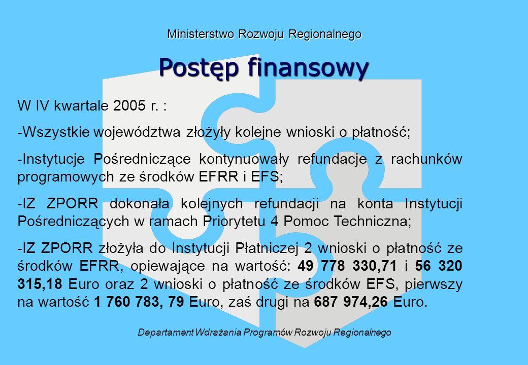 Ministerstwo Rozwoju Regionalnego Departament Wdrażania Programów Rozwoju Regionalnego Postęp finansowy W IV kwartale 2005 r.