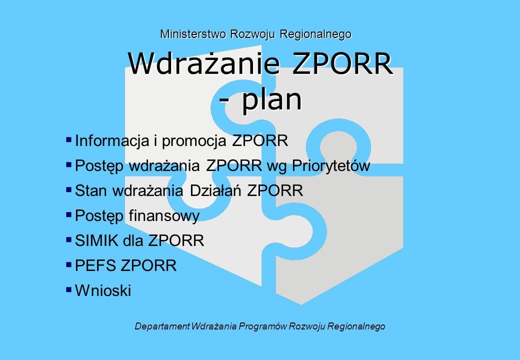 Wdrażanie ZPORR - plan Departament Wdrażania Programów Rozwoju Regionalnego Ministerstwo Rozwoju Regionalnego Informacja i promocja ZPORR Postęp wdrażania ZPORR wg Priorytetów Stan wdrażania Działań ZPORR Postęp finansowy SIMIK dla ZPORR PEFS ZPORR Wnioski