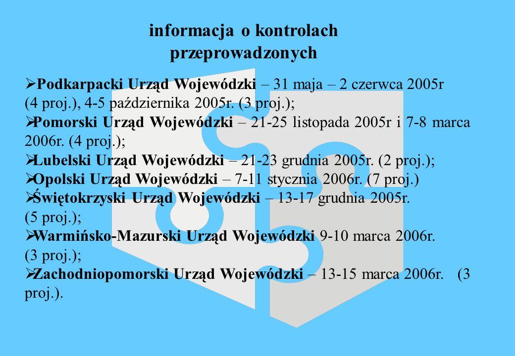 Podkarpacki Urząd Wojewódzki – 31 maja – 2 czerwca 2005r (4 proj.), 4-5 października 2005r.