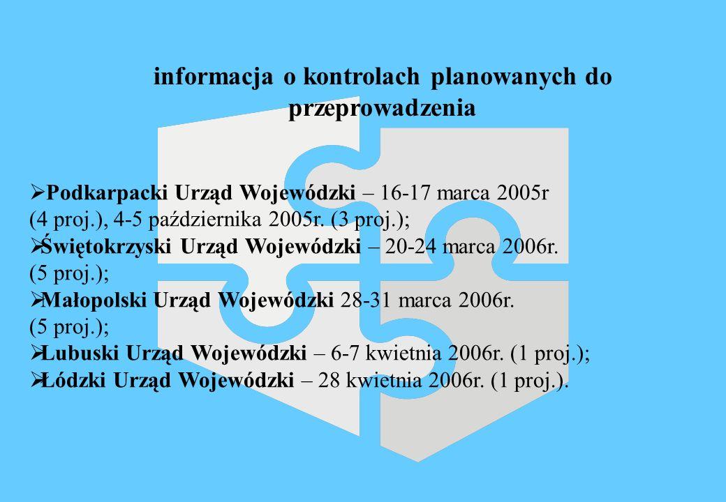 Podkarpacki Urząd Wojewódzki – 16-17 marca 2005r (4 proj.), 4-5 października 2005r.
