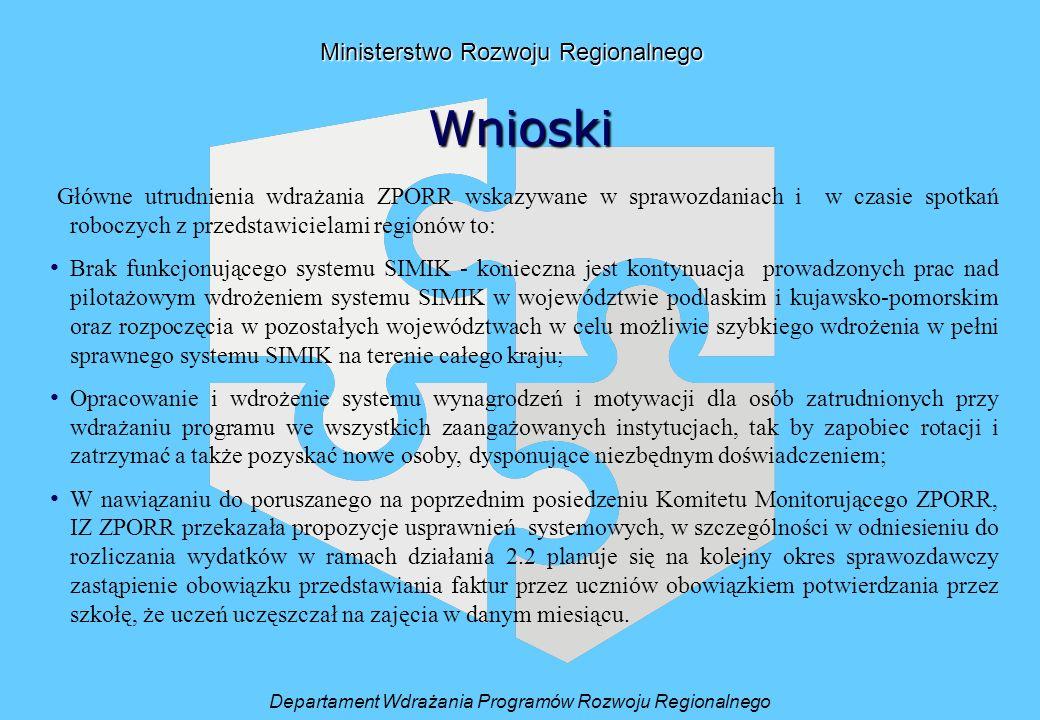 Wnioski Ministerstwo Rozwoju Regionalnego Główne utrudnienia wdrażania ZPORR wskazywane w sprawozdaniach i w czasie spotkań roboczych z przedstawicielami regionów to: Brak funkcjonującego systemu SIMIK - konieczna jest kontynuacja prowadzonych prac nad pilotażowym wdrożeniem systemu SIMIK w województwie podlaskim i kujawsko-pomorskim oraz rozpoczęcia w pozostałych województwach w celu możliwie szybkiego wdrożenia w pełni sprawnego systemu SIMIK na terenie całego kraju; Opracowanie i wdrożenie systemu wynagrodzeń i motywacji dla osób zatrudnionych przy wdrażaniu programu we wszystkich zaangażowanych instytucjach, tak by zapobiec rotacji i zatrzymać a także pozyskać nowe osoby, dysponujące niezbędnym doświadczeniem; W nawiązaniu do poruszanego na poprzednim posiedzeniu Komitetu Monitorującego ZPORR, IZ ZPORR przekazała propozycje usprawnień systemowych, w szczególności w odniesieniu do rozliczania wydatków w ramach działania 2.2 planuje się na kolejny okres sprawozdawczy zastąpienie obowiązku przedstawiania faktur przez uczniów obowiązkiem potwierdzania przez szkołę, że uczeń uczęszczał na zajęcia w danym miesiącu.