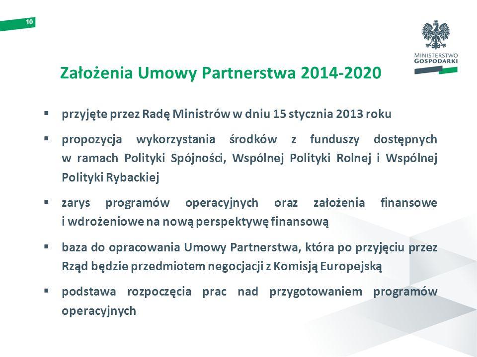 10 Założenia Umowy Partnerstwa 2014-2020 przyjęte przez Radę Ministrów w dniu 15 stycznia 2013 roku propozycja wykorzystania środków z funduszy dostęp