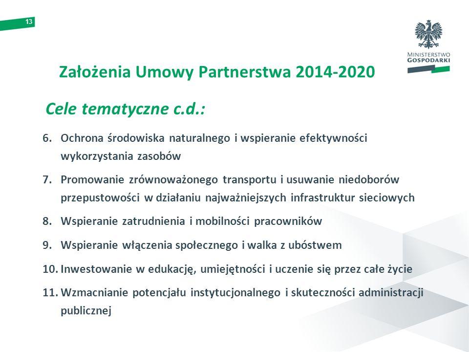 13 Założenia Umowy Partnerstwa 2014-2020 Cele tematyczne c.d.: 6.Ochrona środowiska naturalnego i wspieranie efektywności wykorzystania zasobów 7.Prom