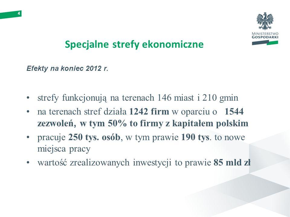 44 Specjalne strefy ekonomiczne Efekty na koniec 2012 r. strefy funkcjonują na terenach 146 miast i 210 gmin na terenach stref działa 1242 firm w opar