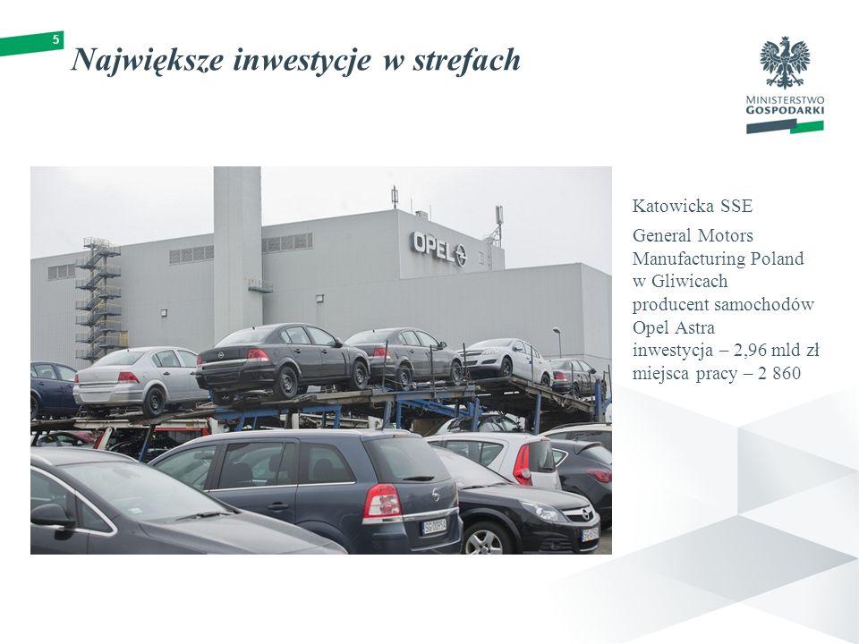 5 Największe inwestycje w strefach Katowicka SSE General Motors Manufacturing Poland w Gliwicach producent samochodów Opel Astra inwestycja – 2,96 mld