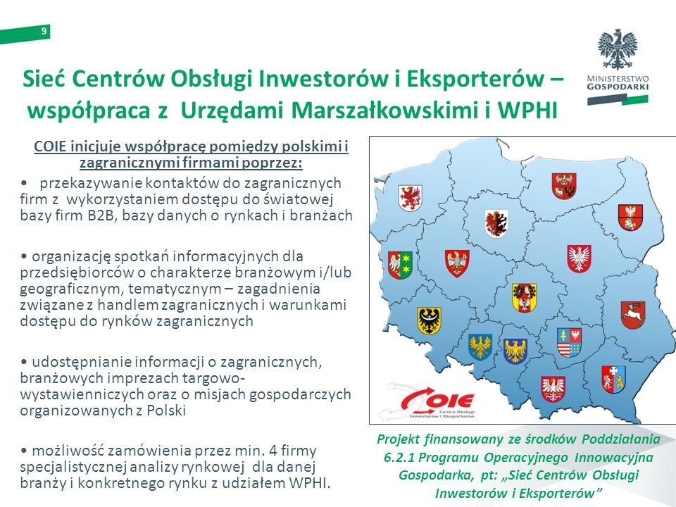 9 COIE inicjuje współpracę pomiędzy polskimi i zagranicznymi firmami poprzez: przekazywanie kontaktów do zagranicznych firm z wykorzystaniem dostępu d