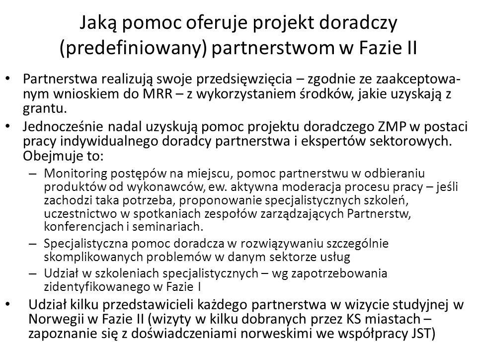 Jaką pomoc oferuje projekt doradczy (predefiniowany) partnerstwom w Fazie II Partnerstwa realizują swoje przedsięwzięcia – zgodnie ze zaakceptowa- nym wnioskiem do MRR – z wykorzystaniem środków, jakie uzyskają z grantu.