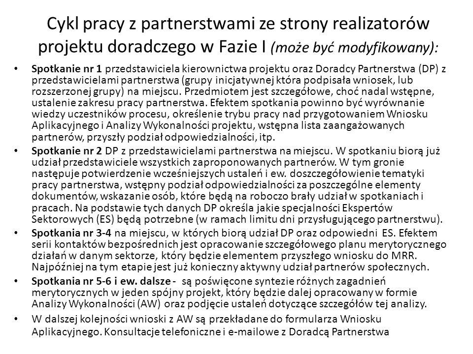 Cykl pracy z partnerstwami ze strony realizatorów projektu doradczego w Fazie I (może być modyfikowany): Spotkanie nr 1 przedstawiciela kierownictwa projektu oraz Doradcy Partnerstwa (DP) z przedstawicielami partnerstwa (grupy inicjatywnej która podpisała wniosek, lub rozszerzonej grupy) na miejscu.