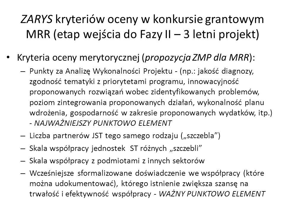 ZARYS kryteriów oceny w konkursie grantowym MRR (etap wejścia do Fazy II – 3 letni projekt) Kryteria oceny merytorycznej (propozycja ZMP dla MRR): – Punkty za Analizę Wykonalności Projektu - (np.: jakość diagnozy, zgodność tematyki z priorytetami programu, innowacyjność proponowanych rozwiązań wobec zidentyfikowanych problemów, poziom zintegrowania proponowanych działań, wykonalność planu wdrożenia, gospodarność w zakresie proponowanych wydatków, itp.) - NAJWAŻNIEJSZY PUNKTOWO ELEMENT – Liczba partnerów JST tego samego rodzaju (szczebla) – Skala współpracy jednostek ST różnych szczebli – Skala współpracy z podmiotami z innych sektorów – Wcześniejsze sformalizowane doświadczenie we współpracy (które można udokumentować), którego istnienie zwiększa szansę na trwałość i efektywność współpracy - WAŻNY PUNKTOWO ELEMENT