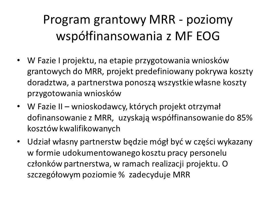 Program grantowy MRR - poziomy współfinansowania z MF EOG W Fazie I projektu, na etapie przygotowania wniosków grantowych do MRR, projekt predefiniowany pokrywa koszty doradztwa, a partnerstwa ponoszą wszystkie własne koszty przygotowania wniosków W Fazie II – wnioskodawcy, których projekt otrzymał dofinansowanie z MRR, uzyskają współfinansowanie do 85% kosztów kwalifikowanych Udział własny partnerstw będzie mógł być w części wykazany w formie udokumentowanego kosztu pracy personelu członków partnerstwa, w ramach realizacji projektu.