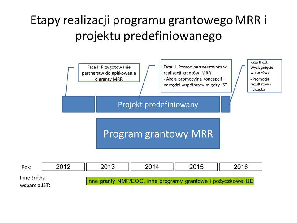 Etapy realizacji programu grantowego MRR i projektu predefiniowanego