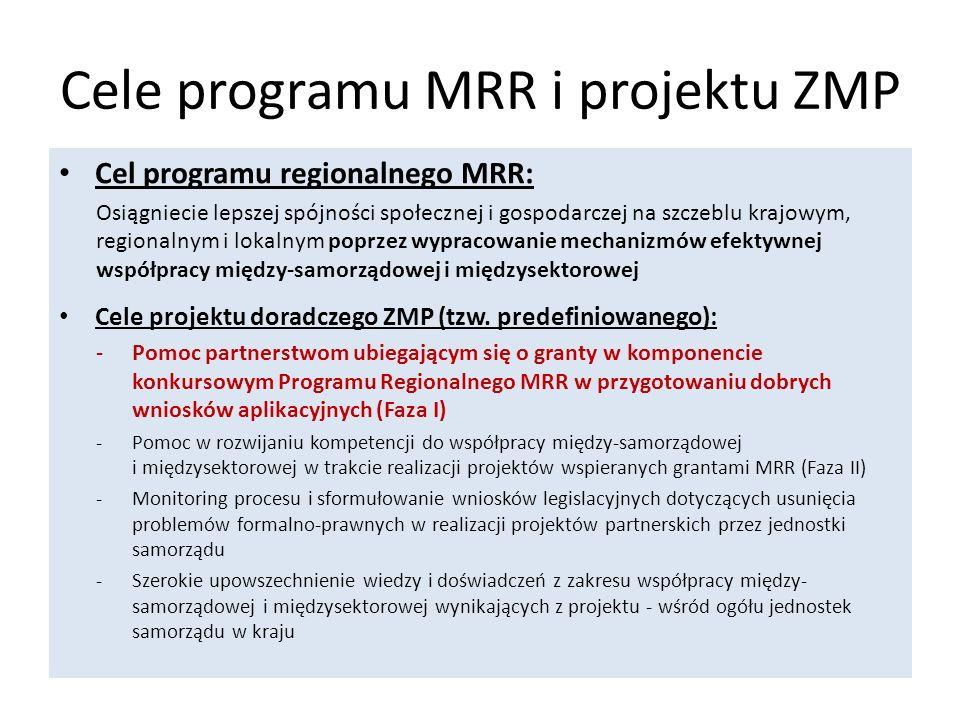 Cele programu MRR i projektu ZMP Cel programu regionalnego MRR: Osiągniecie lepszej spójności społecznej i gospodarczej na szczeblu krajowym, regionalnym i lokalnym poprzez wypracowanie mechanizmów efektywnej współpracy między-samorządowej i międzysektorowej Cele projektu doradczego ZMP (tzw.