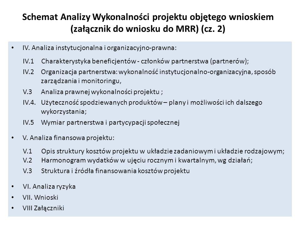 Schemat Analizy Wykonalności projektu objętego wnioskiem (załącznik do wniosku do MRR) (cz.