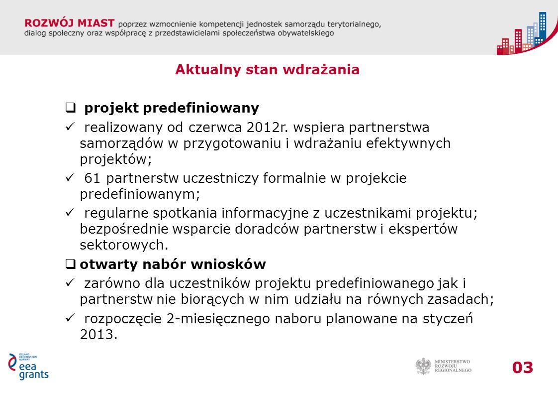 03 Aktualny stan wdrażania projekt predefiniowany realizowany od czerwca 2012r. wspiera partnerstwa samorządów w przygotowaniu i wdrażaniu efektywnych