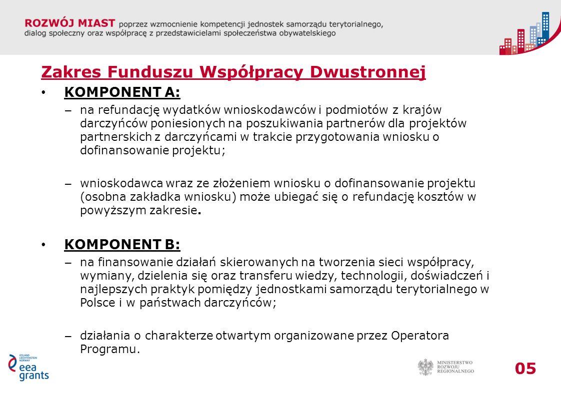 05 Zakres Funduszu Współpracy Dwustronnej KOMPONENT A: – na refundację wydatków wnioskodawców i podmiotów z krajów darczyńców poniesionych na poszukiwania partnerów dla projektów partnerskich z darczyńcami w trakcie przygotowania wniosku o dofinansowanie projektu; – wnioskodawca wraz ze złożeniem wniosku o dofinansowanie projektu (osobna zakładka wniosku) może ubiegać się o refundację kosztów w powyższym zakresie.