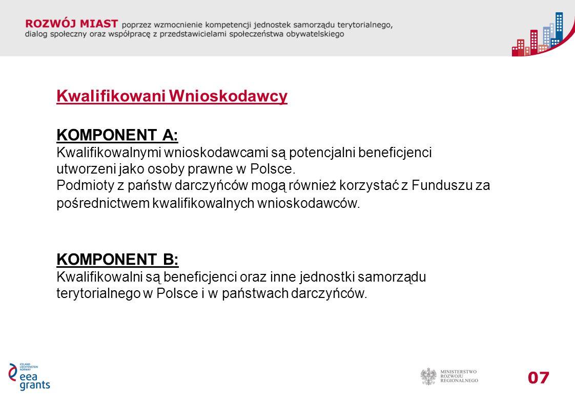 07 Kwalifikowani Wnioskodawcy KOMPONENT A: Kwalifikowalnymi wnioskodawcami są potencjalni beneficjenci utworzeni jako osoby prawne w Polsce. Podmioty