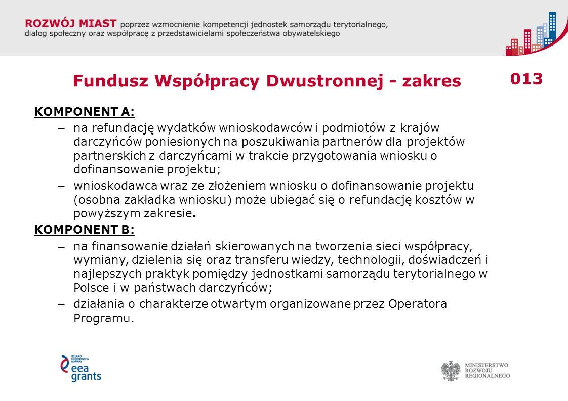 013 Fundusz Współpracy Dwustronnej - zakres KOMPONENT A: – na refundację wydatków wnioskodawców i podmiotów z krajów darczyńców poniesionych na poszuk