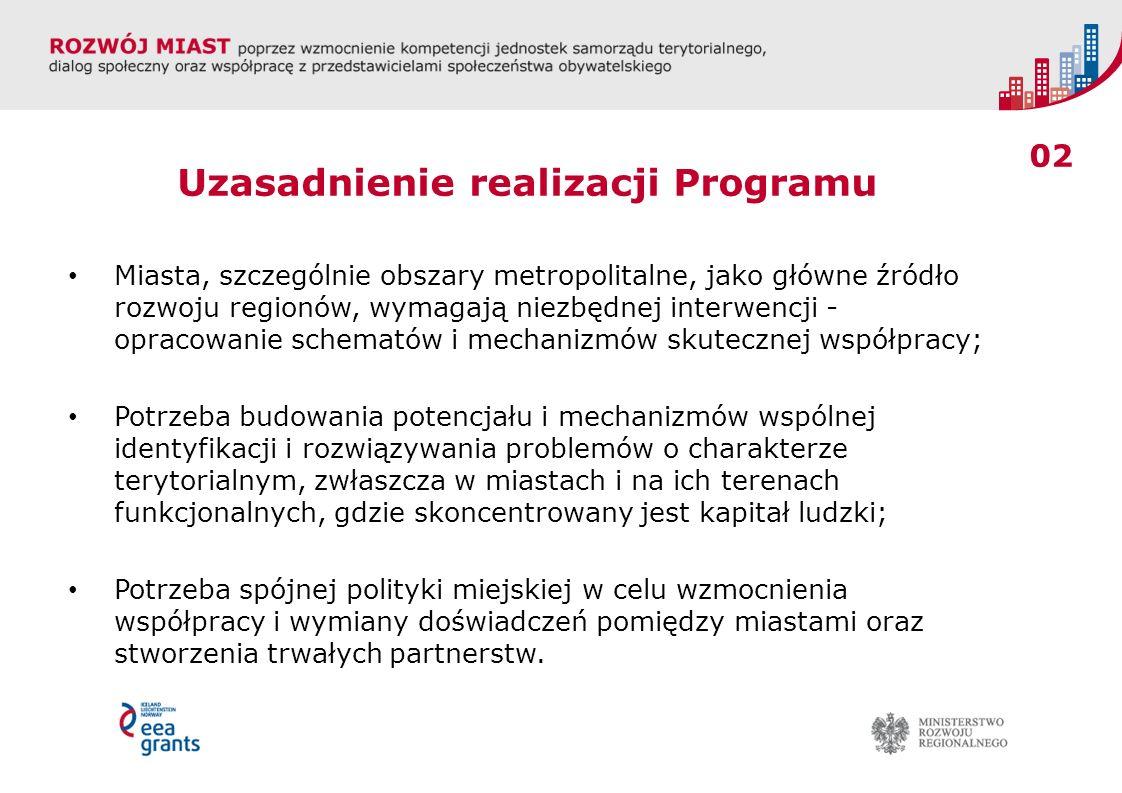 02 Uzasadnienie realizacji Programu Miasta, szczególnie obszary metropolitalne, jako główne źródło rozwoju regionów, wymagają niezbędnej interwencji -