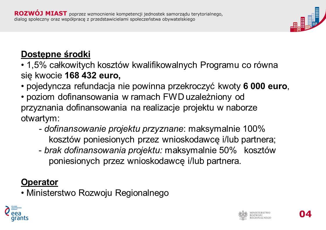 04 Dostępne środki 1,5% całkowitych kosztów kwalifikowalnych Programu co równa się kwocie 168 432 euro, pojedyncza refundacja nie powinna przekroczyć kwoty 6 000 euro, poziom dofinansowania w ramach FWD uzależniony od przyznania dofinansowania na realizacje projektu w naborze otwartym: - dofinansowanie projektu przyznane: maksymalnie 100% kosztów poniesionych przez wnioskodawcę i/lub partnera; - brak dofinansowania projektu: maksymalnie 50% kosztów poniesionych przez wnioskodawcę i/lub partnera.