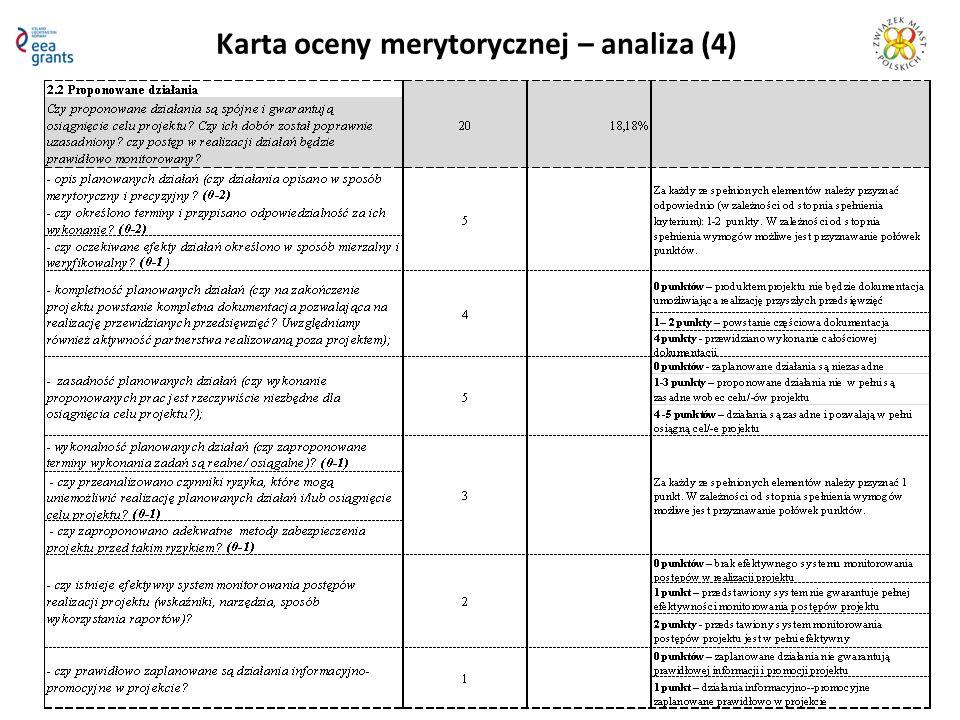 Karta oceny merytorycznej – analiza (4)