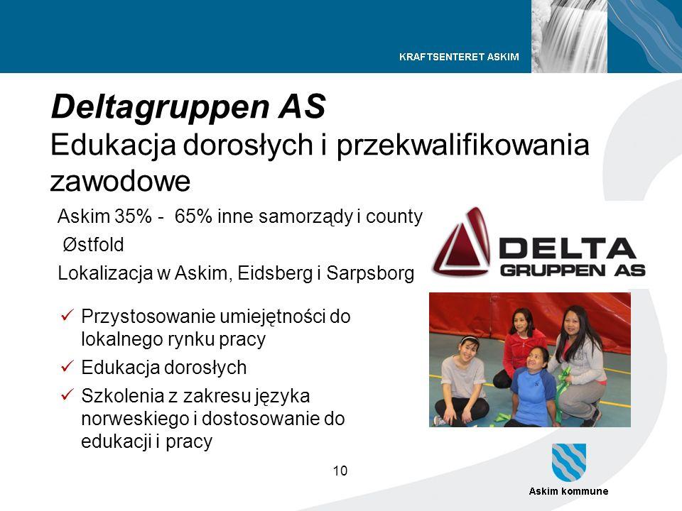 10 Deltagruppen AS Edukacja dorosłych i przekwalifikowania zawodowe Askim 35% - 65% inne samorządy i county Østfold Lokalizacja w Askim, Eidsberg i Sa