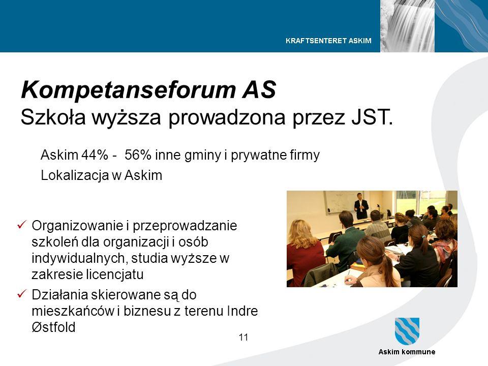 11 Kompetanseforum AS Szkoła wyższa prowadzona przez JST. Askim 44% - 56% inne gminy i prywatne firmy Lokalizacja w Askim Organizowanie i przeprowadza