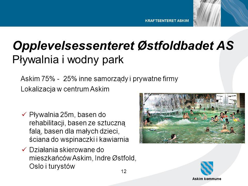 12 Opplevelsessenteret Østfoldbadet AS Pływalnia i wodny park Askim 75% - 25% inne samorządy i prywatne firmy Lokalizacja w centrum Askim Pływalnia 25