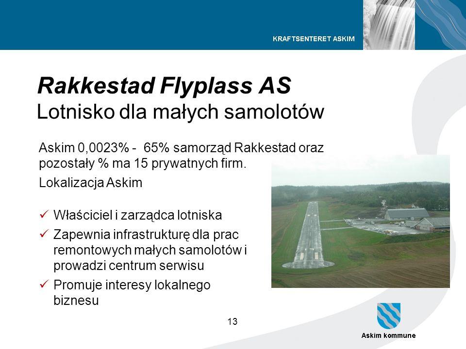 13 Rakkestad Flyplass AS Lotnisko dla małych samolotów Askim 0,0023% - 65% samorząd Rakkestad oraz pozostały % ma 15 prywatnych firm. Lokalizacja Aski