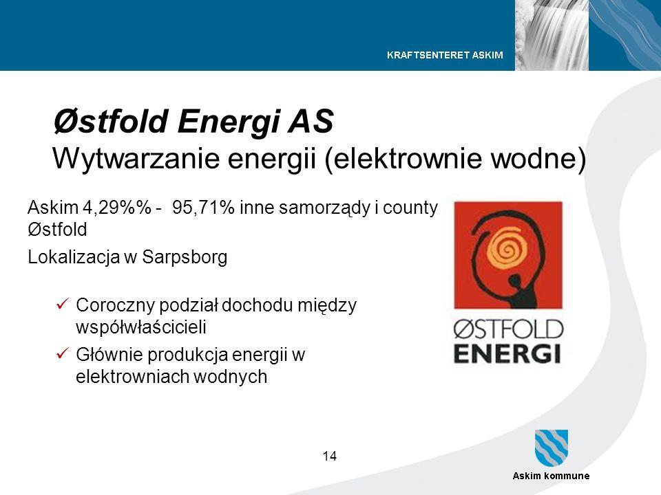 14 Østfold Energi AS Wytwarzanie energii (elektrownie wodne) Askim 4,29% - 95,71% inne samorządy i county Østfold Lokalizacja w Sarpsborg Coroczny pod