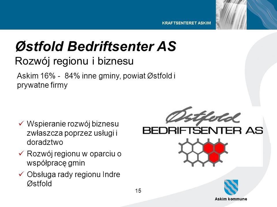 15 Østfold Bedriftsenter AS Rozwój regionu i biznesu Askim 16% - 84% inne gminy, powiat Østfold i prywatne firmy Wspieranie rozwój biznesu zwłaszcza p