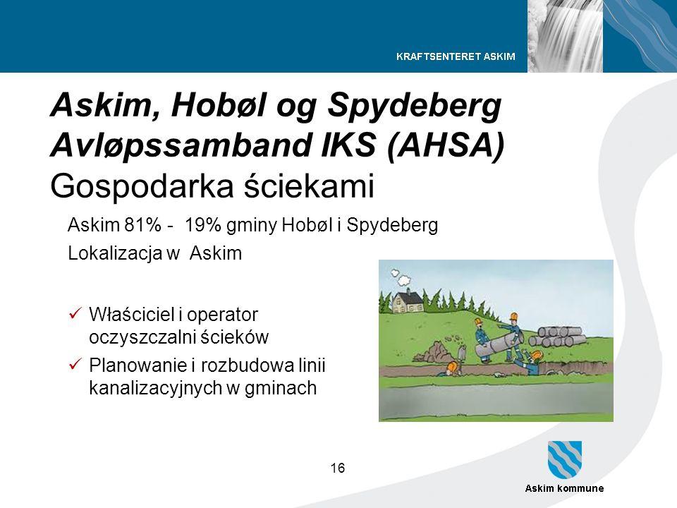 16 Askim, Hobøl og Spydeberg Avløpssamband IKS (AHSA) Gospodarka ściekami Askim 81% - 19% gminy Hobøl i Spydeberg Lokalizacja w Askim Właściciel i ope