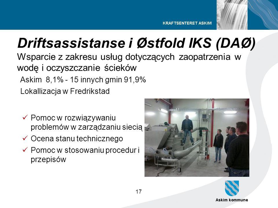 17 Driftsassistanse i Østfold IKS (DAØ) Wsparcie z zakresu usług dotyczących zaopatrzenia w wodę i oczyszczanie ścieków Askim 8,1% - 15 innych gmin 91