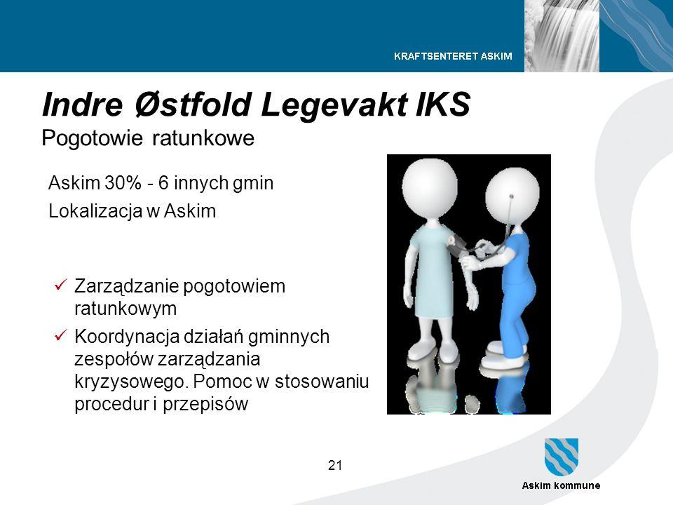 21 Indre Østfold Legevakt IKS Pogotowie ratunkowe Askim 30% - 6 innych gmin Lokalizacja w Askim Zarządzanie pogotowiem ratunkowym Koordynacja działań