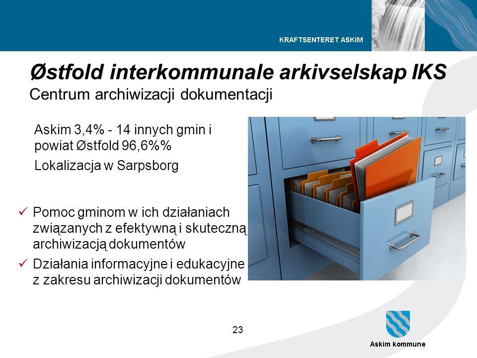 23 Østfold interkommunale arkivselskap IKS Centrum archiwizacji dokumentacji Askim 3,4% - 14 innych gmin i powiat Østfold 96,6% Lokalizacja w Sarpsbor