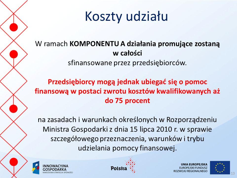Koszty udziału 13 W ramach KOMPONENTU A działania promujące zostaną w całości sfinansowane przez przedsiębiorców. Przedsiębiorcy mogą jednak ubiegać s