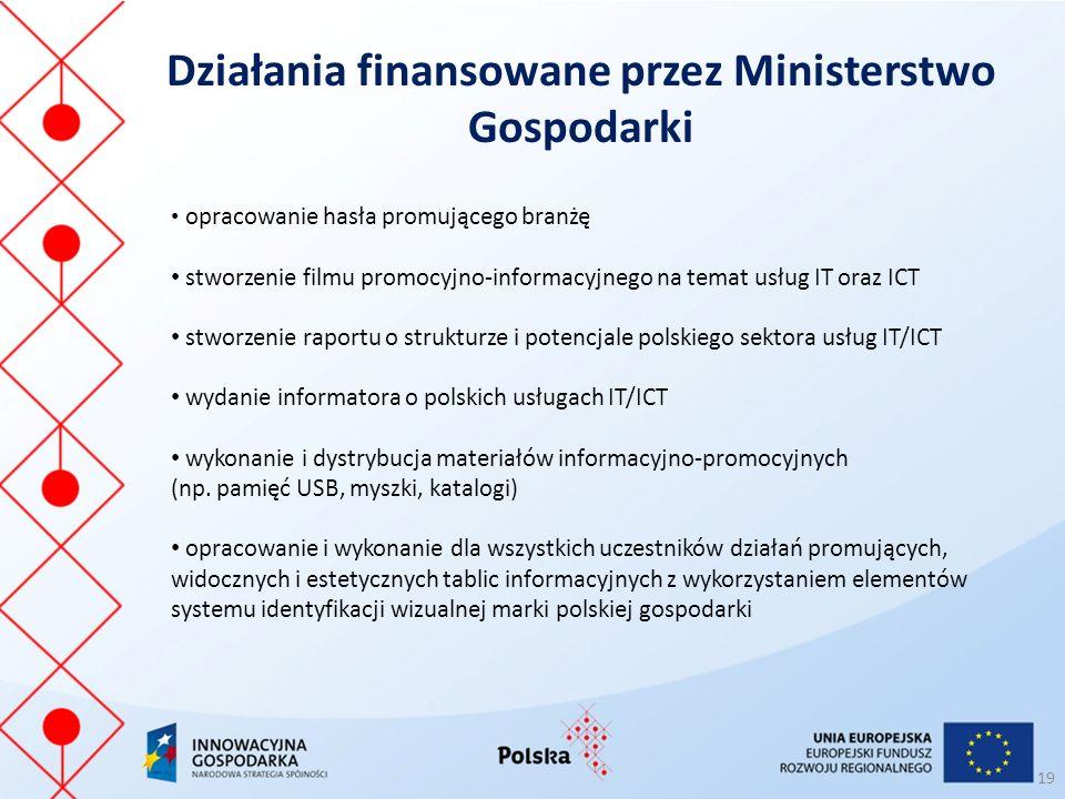 Działania finansowane przez Ministerstwo Gospodarki 19 opracowanie hasła promującego branżę stworzenie filmu promocyjno-informacyjnego na temat usług