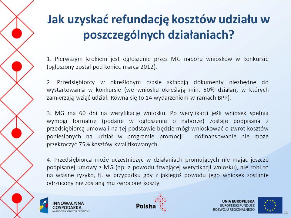 Jak uzyskać refundację kosztów udziału w poszczególnych działaniach? 20 1. Pierwszym krokiem jest ogłoszenie przez MG naboru wniosków w konkursie (ogł