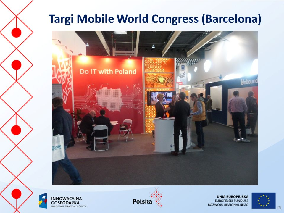 Targi Mobile World Congress (Barcelona) 29