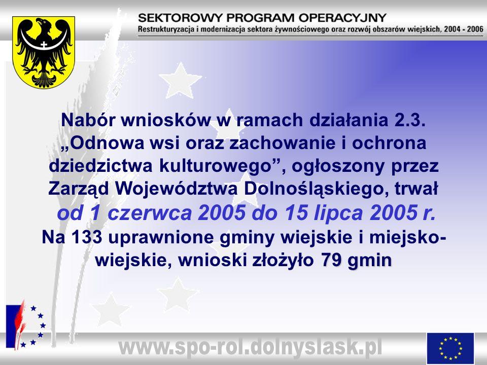 176 Łącznie złożono 176 wniosków o dofinansowanie projektów na łączną kwotę dotacji 42 826 000 zł.