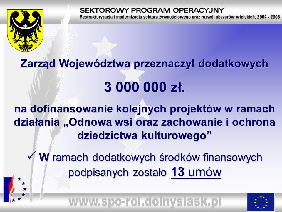 Zarząd Województwa przeznaczył dodatkowych 3 000 000 zł. na dofinansowanie kolejnych projektów w ramach działania Odnowa wsi oraz zachowanie i ochrona
