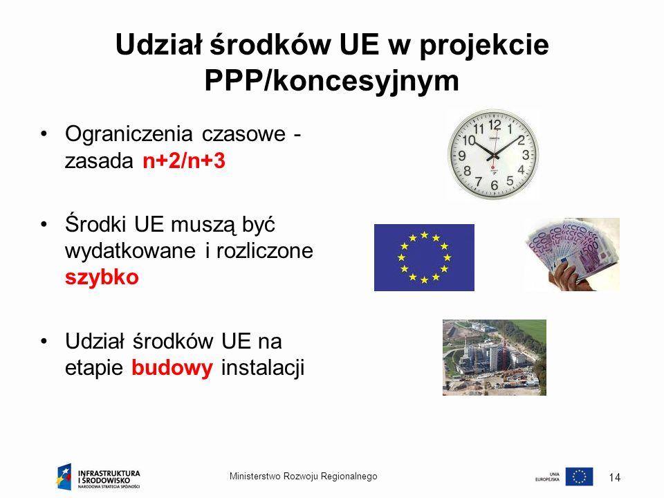 Ministerstwo Rozwoju Regionalnego 14 Udział środków UE w projekcie PPP/koncesyjnym Ograniczenia czasowe - zasada n+2/n+3 Środki UE muszą być wydatkowa