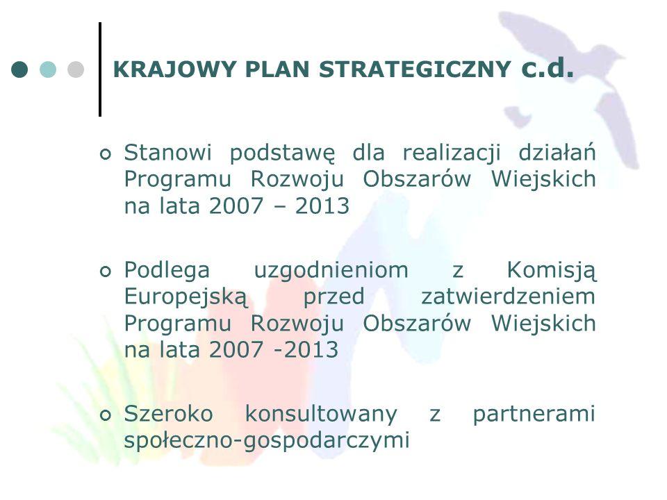 KRAJOWY PLAN STRATEGICZNY c.d. Stanowi podstawę dla realizacji działań Programu Rozwoju Obszarów Wiejskich na lata 2007 – 2013 Podlega uzgodnieniom z