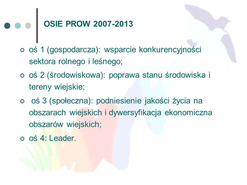 OSIE PROW 2007-2013 oś 1 (gospodarcza): wsparcie konkurencyjności sektora rolnego i leśnego; oś 2 (środowiskowa): poprawa stanu środowiska i tereny wi