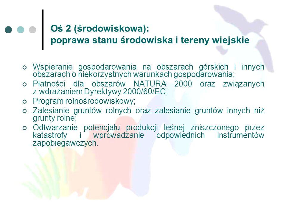 Oś 2 (środowiskowa): poprawa stanu środowiska i tereny wiejskie Wspieranie gospodarowania na obszarach górskich i innych obszarach o niekorzystnych wa
