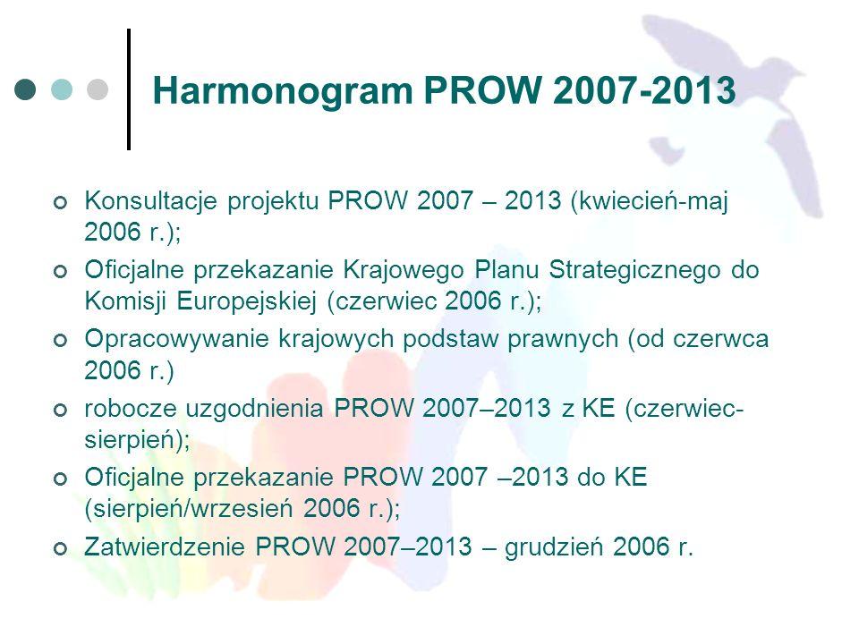 Harmonogram PROW 2007-2013 Konsultacje projektu PROW 2007 – 2013 (kwiecień-maj 2006 r.); Oficjalne przekazanie Krajowego Planu Strategicznego do Komis