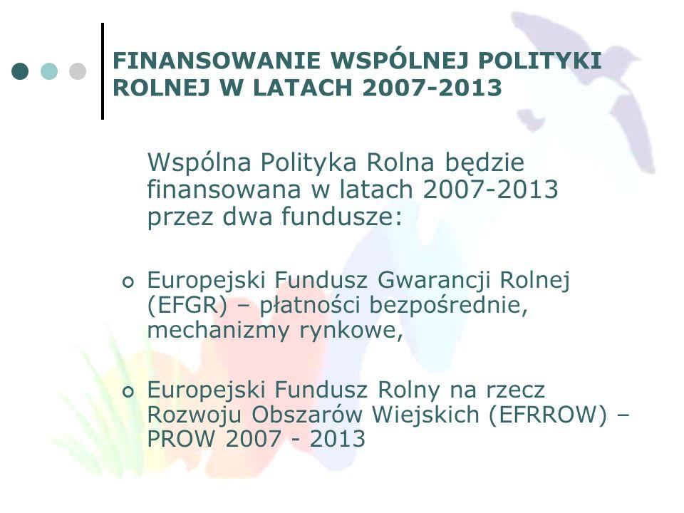 FINANSOWANIE WSPÓLNEJ POLITYKI ROLNEJ W LATACH 2007-2013 Wspólna Polityka Rolna będzie finansowana w latach 2007-2013 przez dwa fundusze: Europejski F