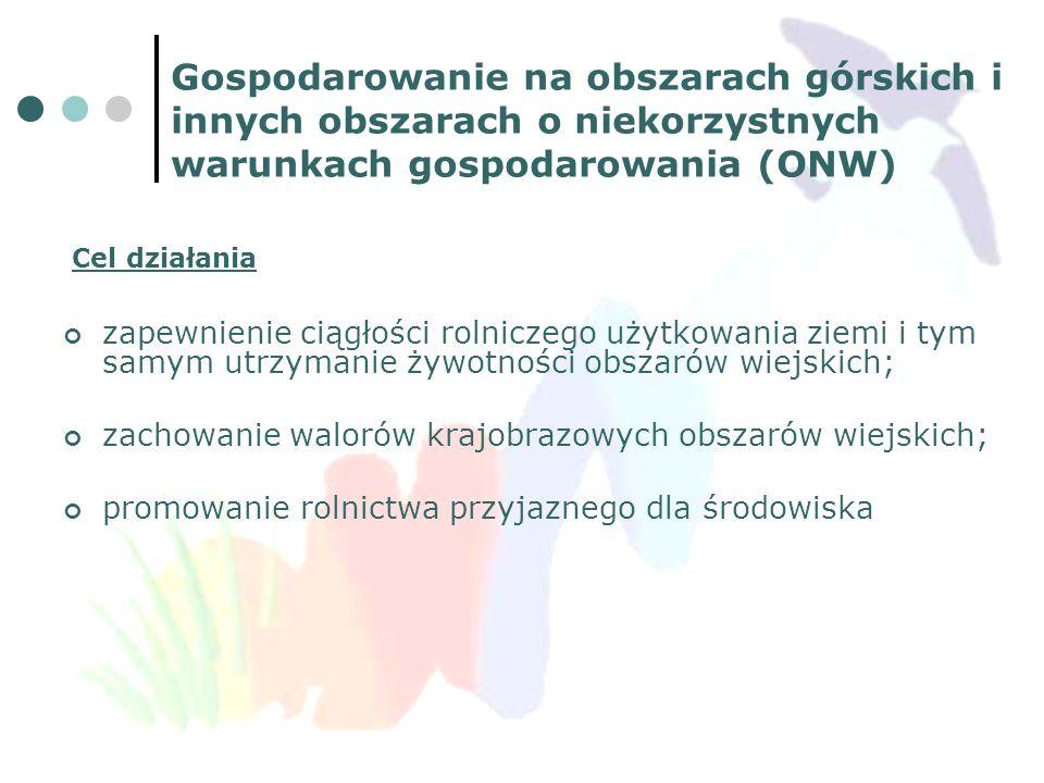 Gospodarowanie na obszarach górskich i innych obszarach o niekorzystnych warunkach gospodarowania (ONW) zapewnienie ciągłości rolniczego użytkowania z