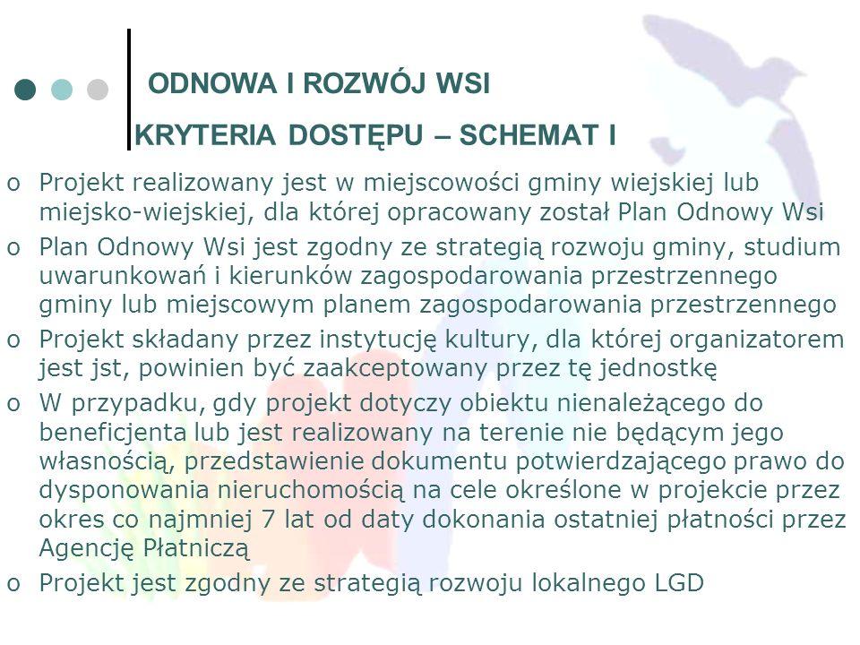 KRYTERIA DOSTĘPU – SCHEMAT I oProjekt realizowany jest w miejscowości gminy wiejskiej lub miejsko-wiejskiej, dla której opracowany został Plan Odnowy
