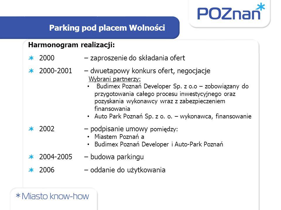 Harmonogram realizacji: 2000 – zaproszenie do składania ofert 2000-2001 – dwuetapowy konkurs ofert, negocjacje Wybrani partnerzy: Budimex Poznań Devel