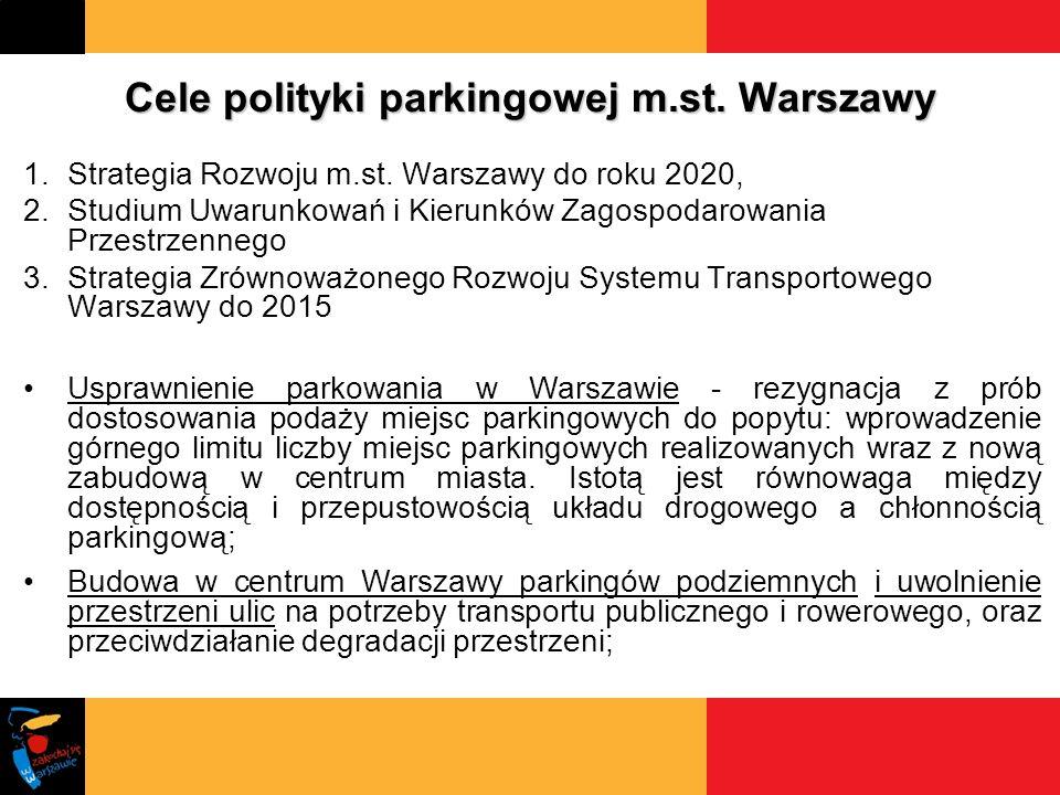 Cele polityki parkingowej m.st. Warszawy 1.Strategia Rozwoju m.st. Warszawy do roku 2020, 2.Studium Uwarunkowań i Kierunków Zagospodarowania Przestrze